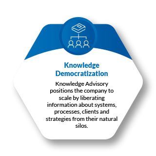 Knowledge Advisory positions the company to scale by liberating information about systems, processes, clients and strategies from their natural silos.